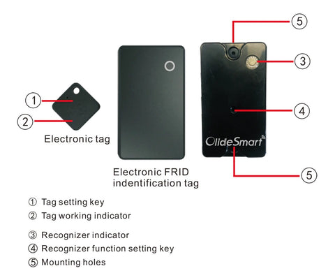 automatic door samrt rfid tags features