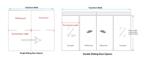 sliding door size measurement
