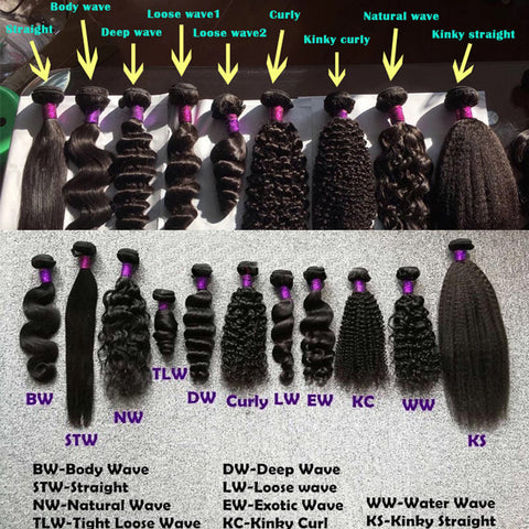 Deal 6 Bundles With 2 Closure 9A Brazilian Human Hair