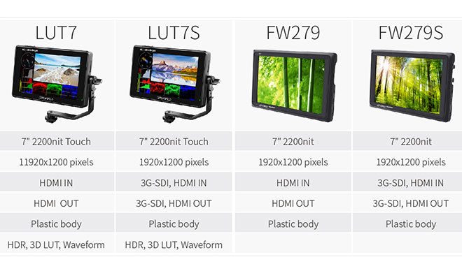 LUT7 monitors