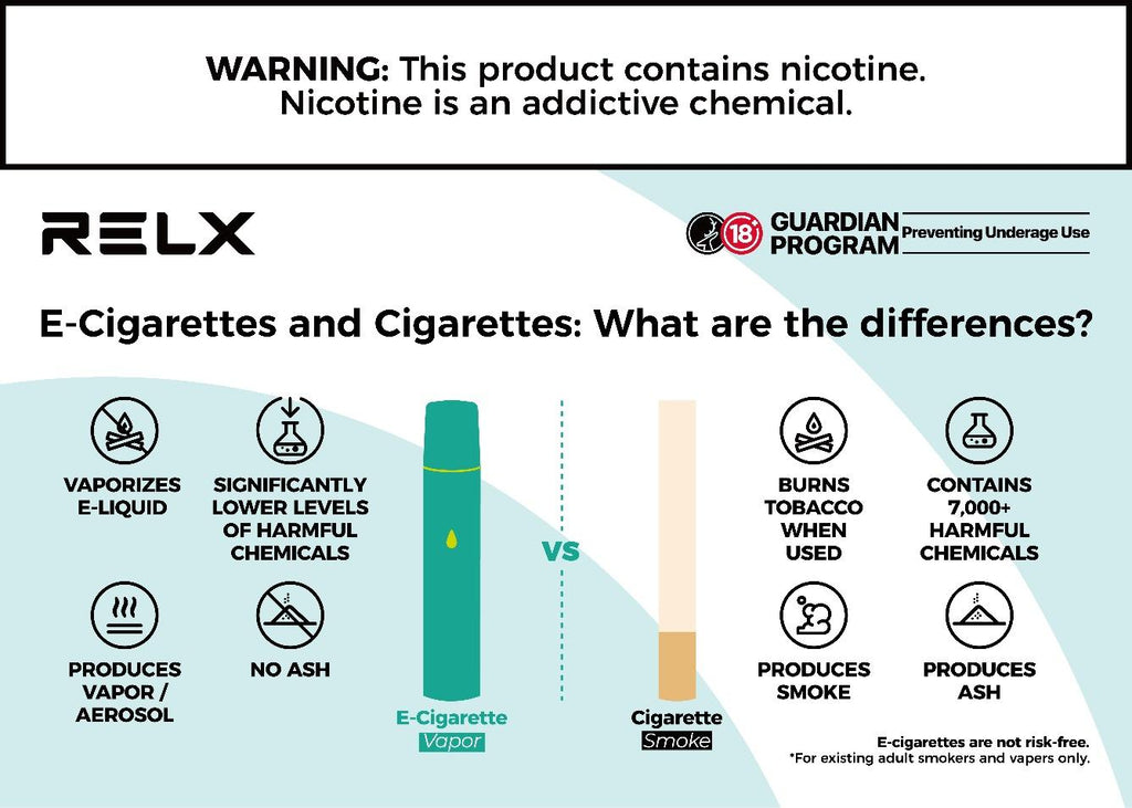 Content differences between traditional cigarettes and vape