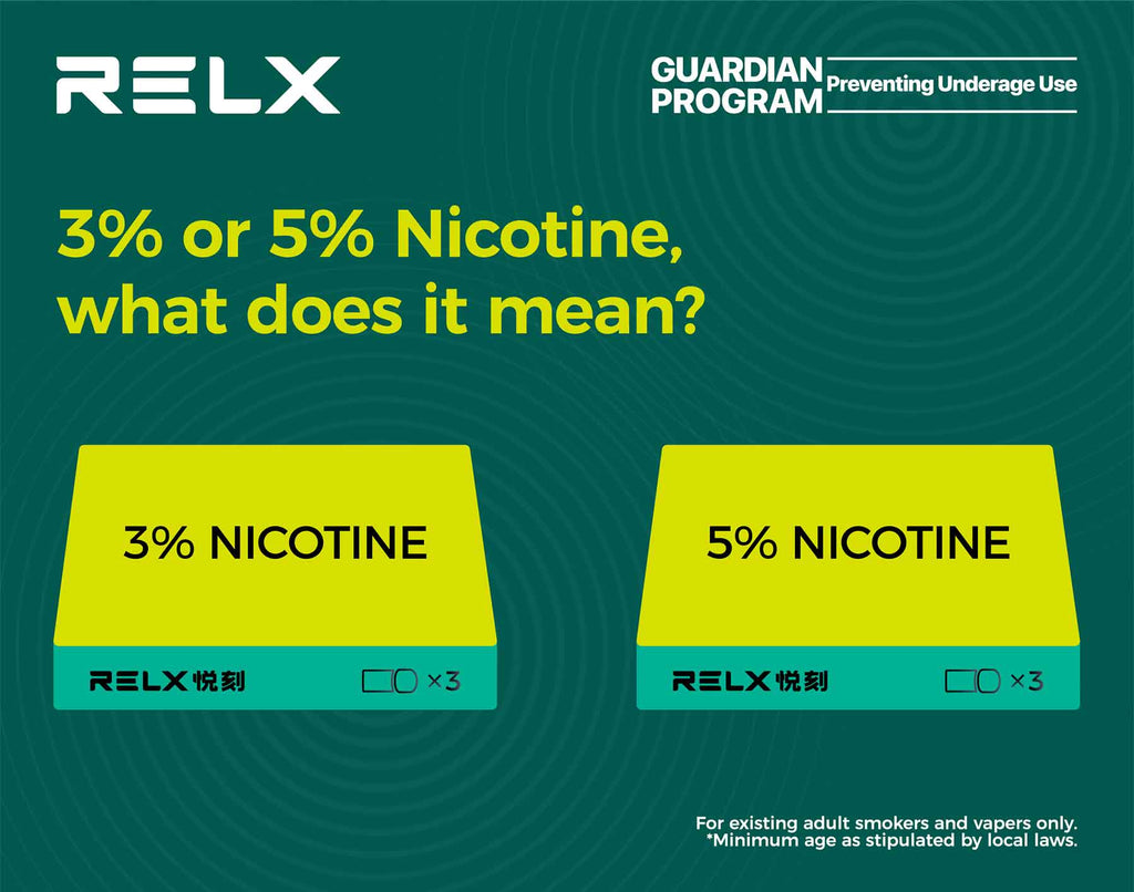 Nicotine Content - 3% and 5%