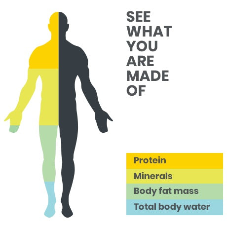 best-body-composition-scale-1