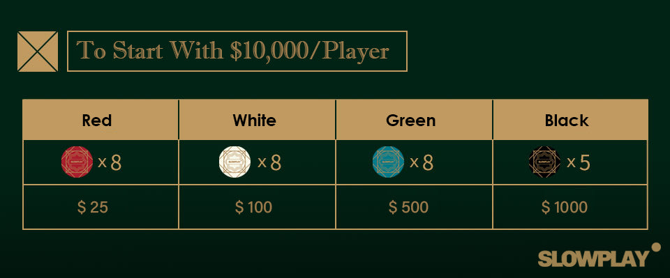 Texas Holdem Home Tournament | Deep-stacked Chip Distribution
