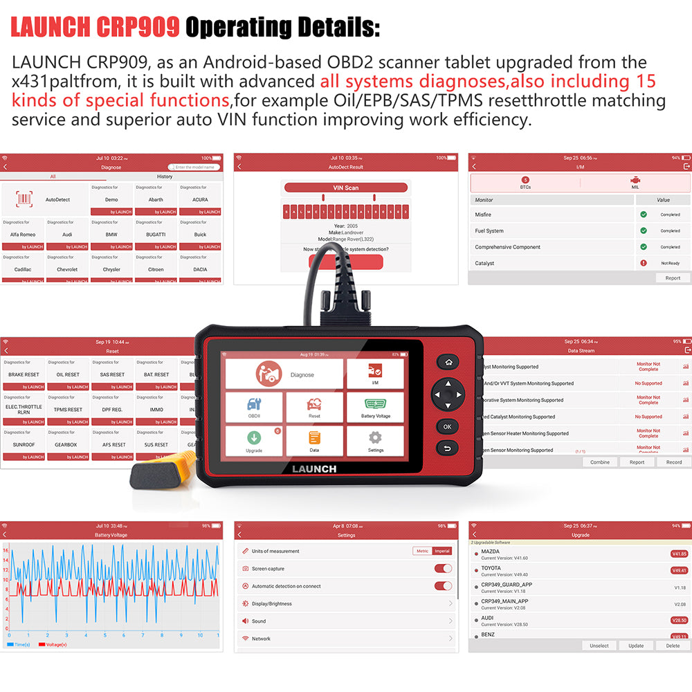 Launch X431 CRP909 OBD2 Scanner Full System Car Diagnostic Tool With Reset and IMMO Functions
