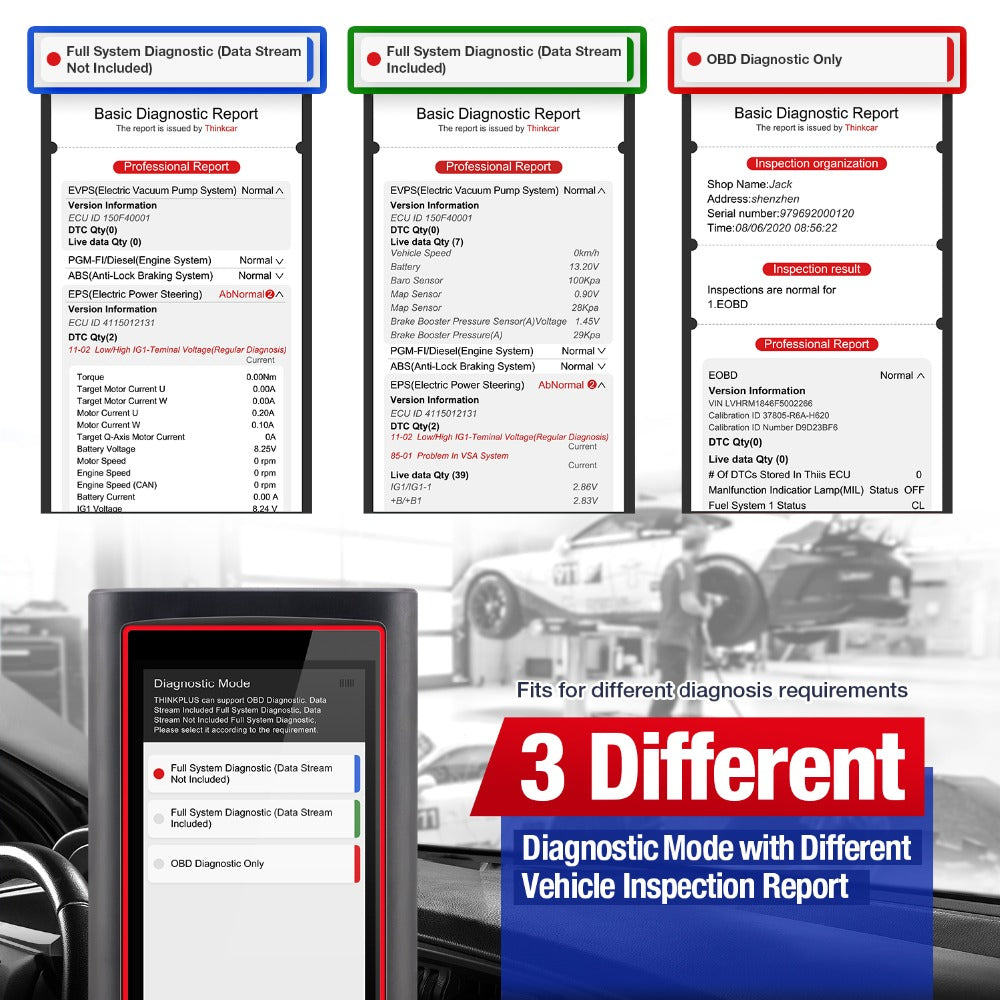 Different Diagnostic Mode of Thinkcar Thinkplus