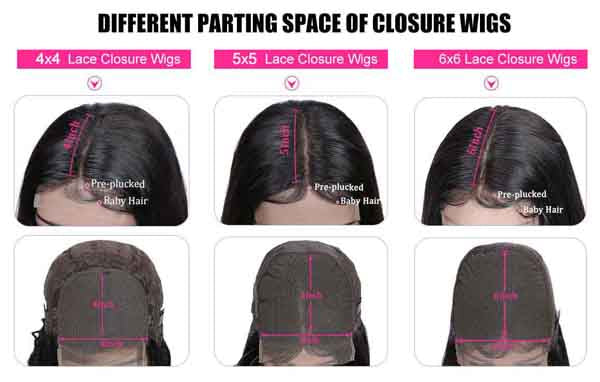 difference between 4x4 closure wig, 5x5 closure wig and 6x6 closure wig