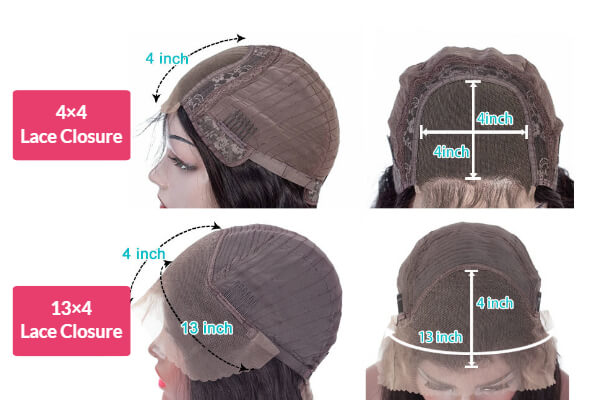 difference between lace closure and lace frontal