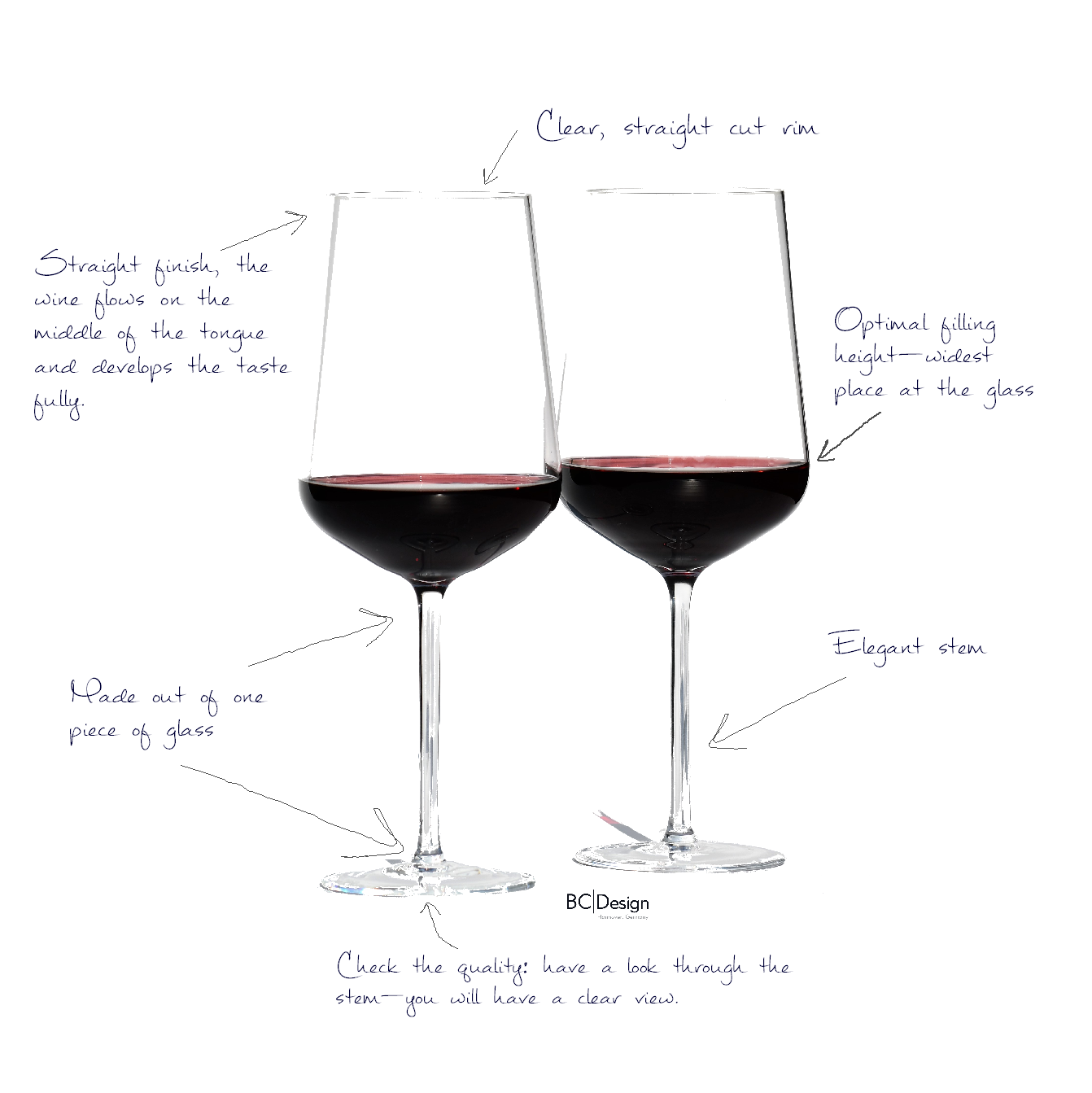 Red wine glass characteristics