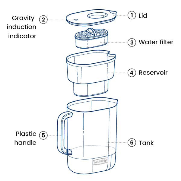 10-Cup Water Pither