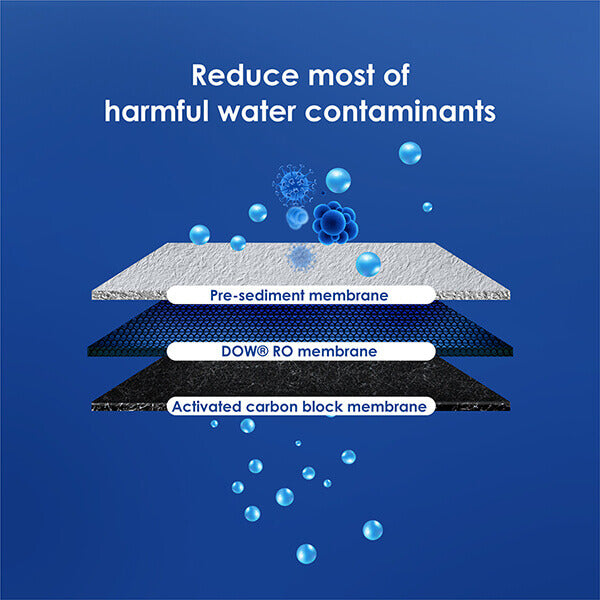 reduce most of harmful water contaminants