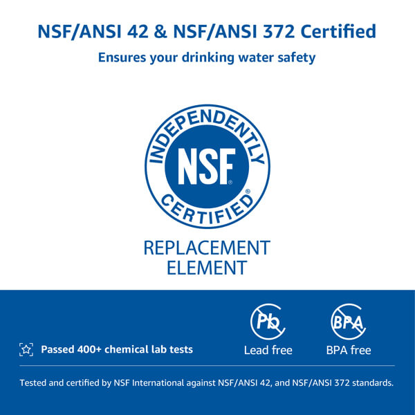 Certified filtration performance
