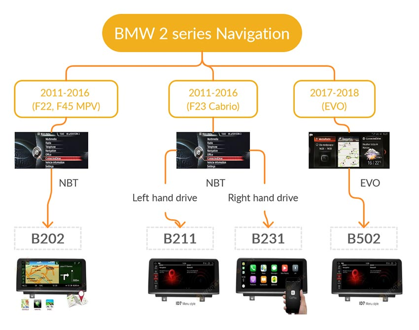 bmw 2 series android navigation gps screen buying guide
