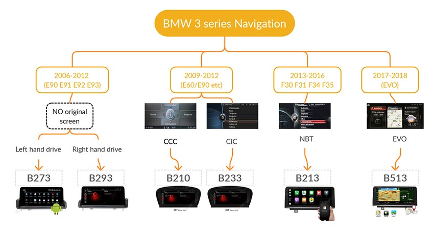 bmw 3 series android navigation GPS screen buying guide