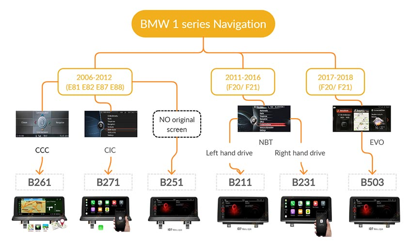 bmw 1 series navigation android GPS buying guide