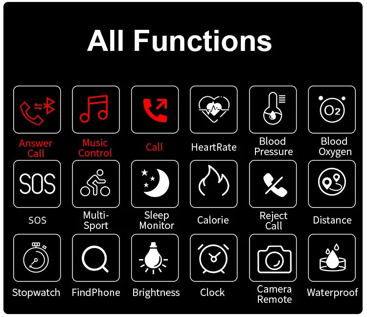 functions of T3 Pro Smart Watch – PINGKO
