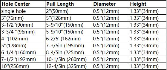 Cabinet pull size Chart