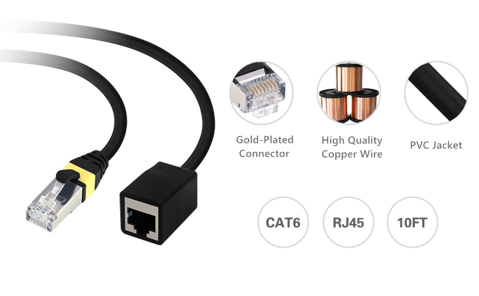 CAT6 Ethernet Extension Cable