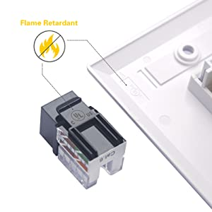 Ethernet Coax Wall Plate