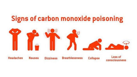 What Are The Symptoms Of Carbon Monoxide Poisoning