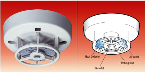 What Is a Heat Detector