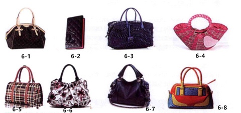 Classification of luggage patterns