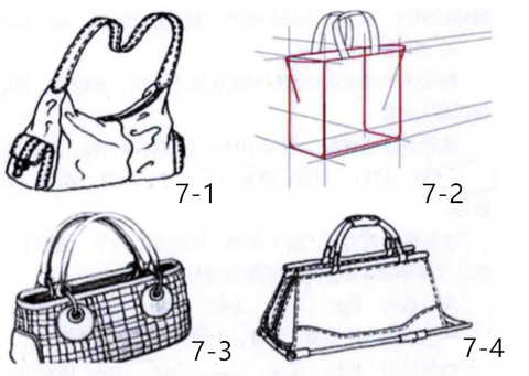 The basic three-dimensional structure of luggage
