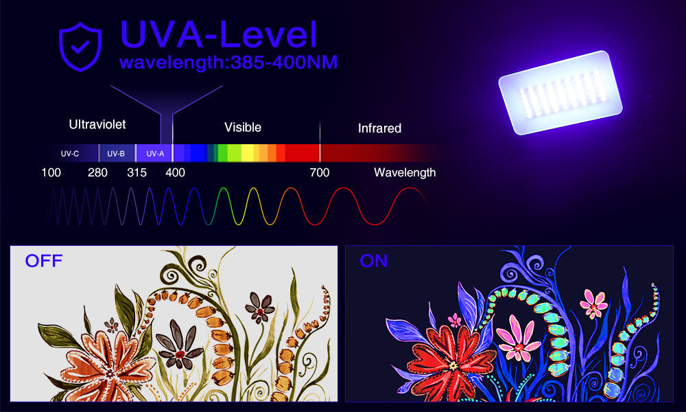 100W UV LED Black Light 2 Pack Ultraviolet Outdoor Flood Light IP66 Waterproof with Plug