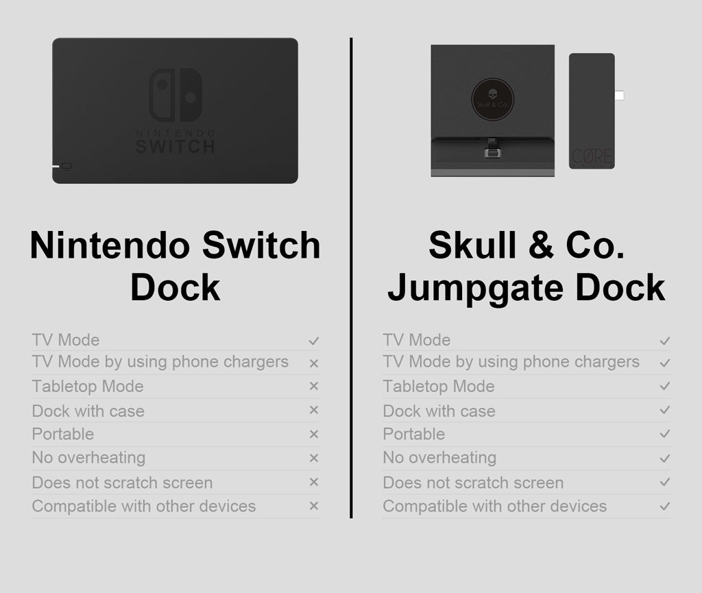 Skull & Co. compare to Nintendo Switch official dock