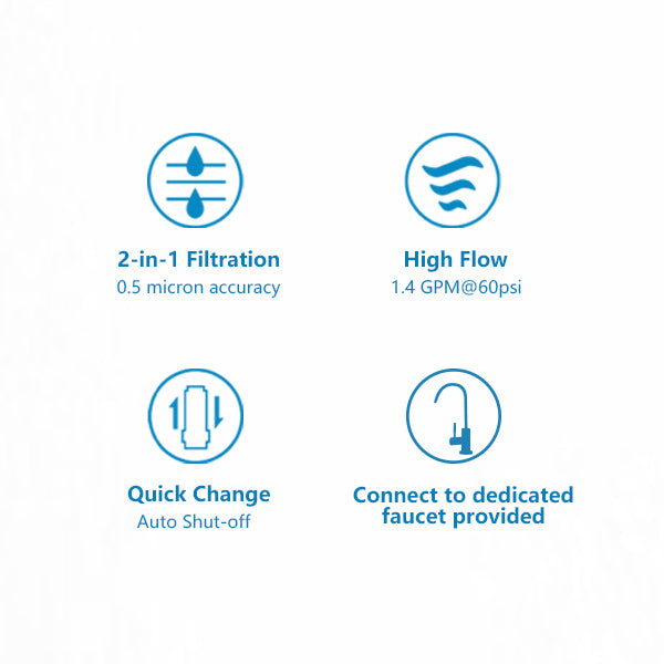 Smart G3 Reverse Osmosis System