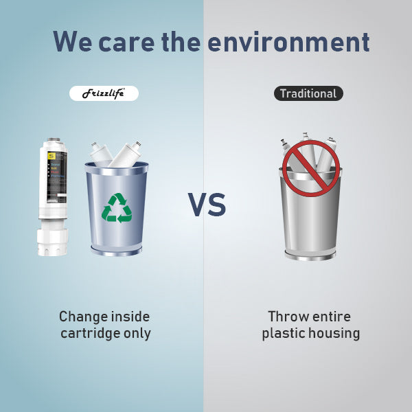 Environmental protective  alkaline remineralization water filter