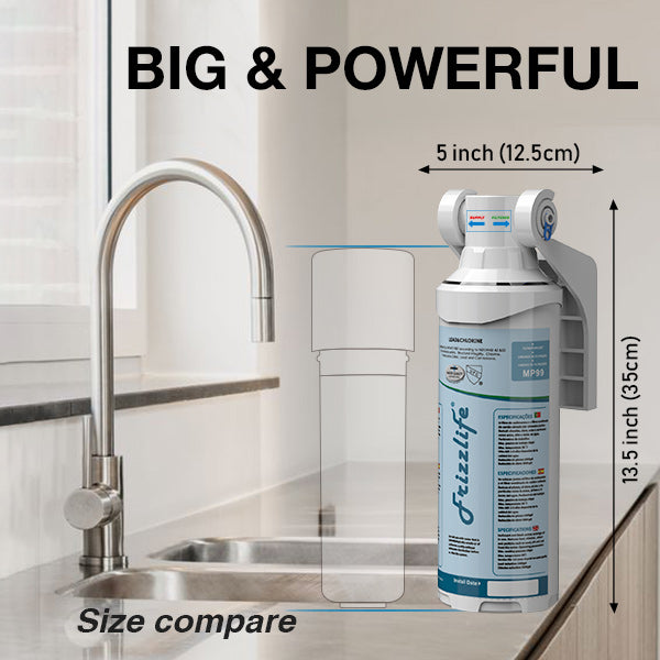 Smart Reverse Osmosis Water Filter System