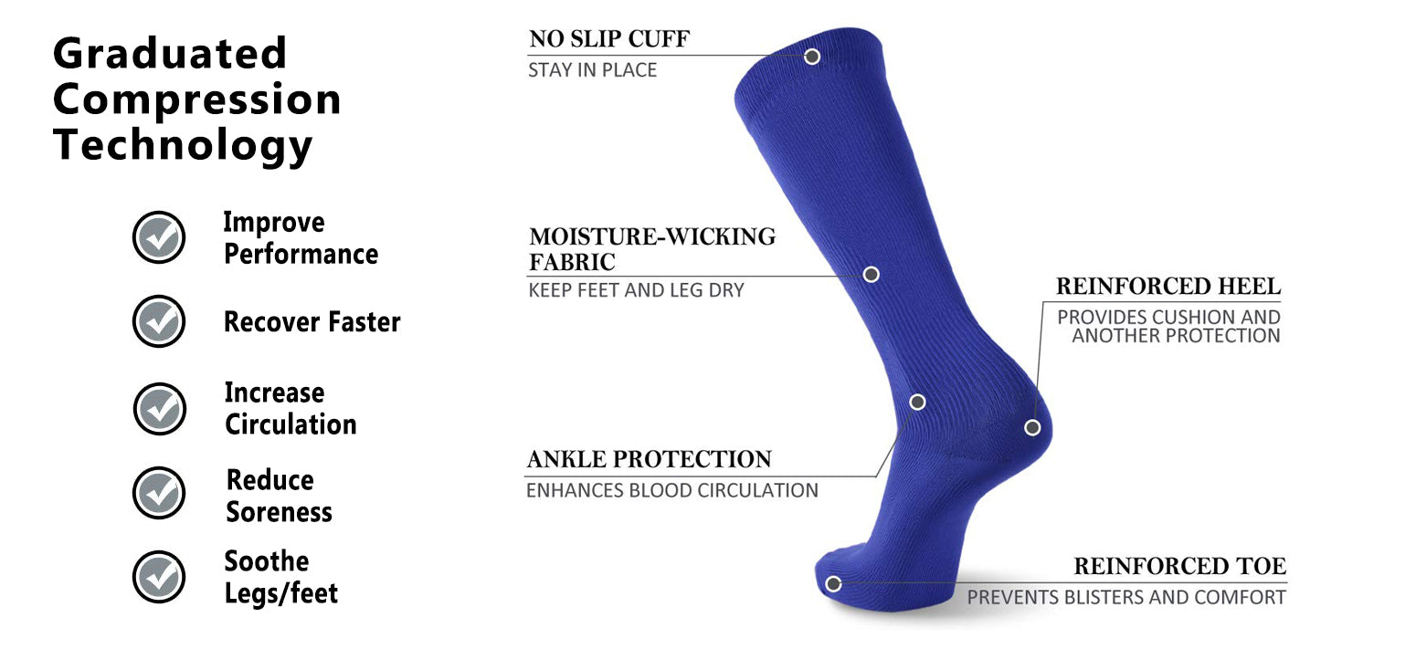 blue compression socks features