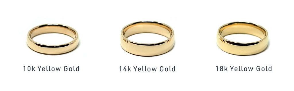 Everything You Need to Know About Gold Purity: 24K, 18K, 14K, 10K, Which Is Right for You?