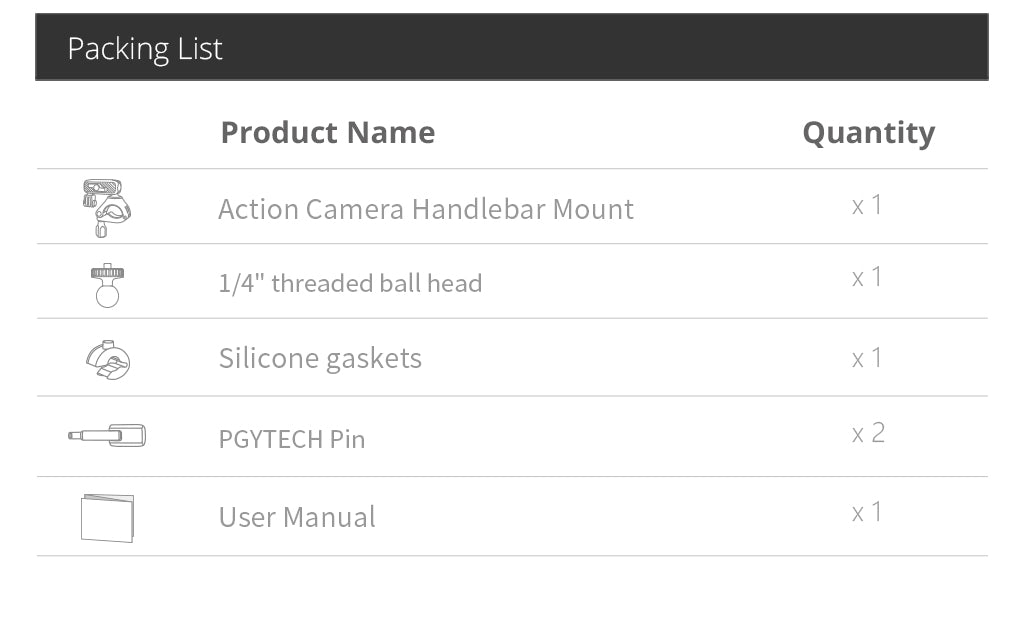 Action Camera Handlebar Mount packing list