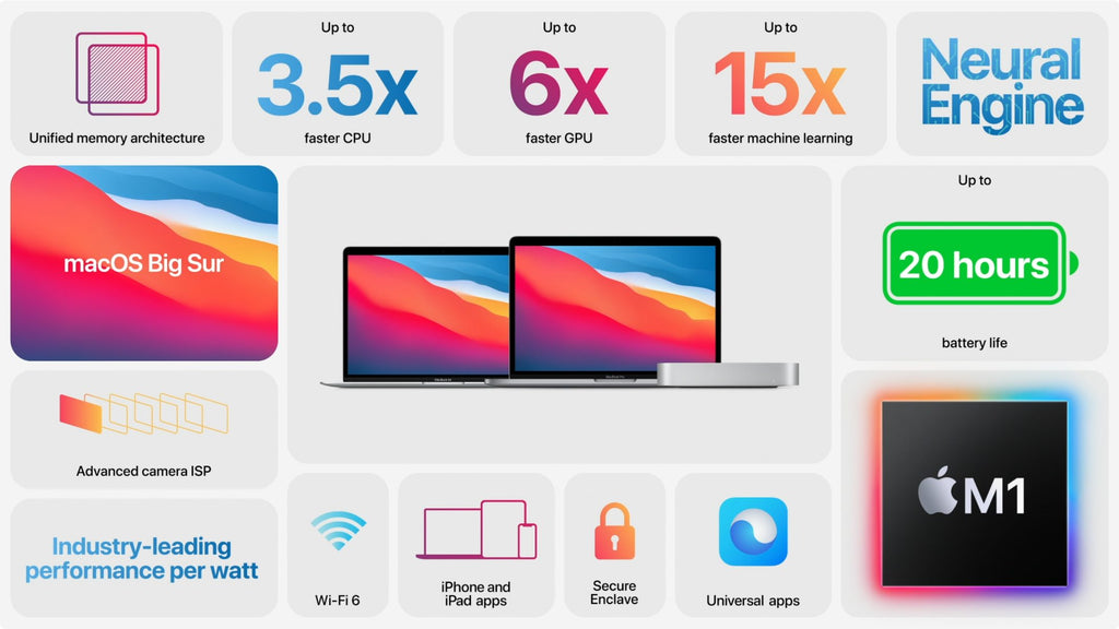 apple m1 devices features