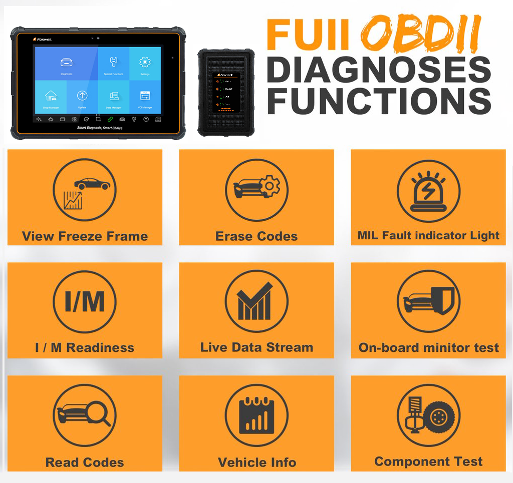 Foxwell-i70Pro-support-full-obd-functions