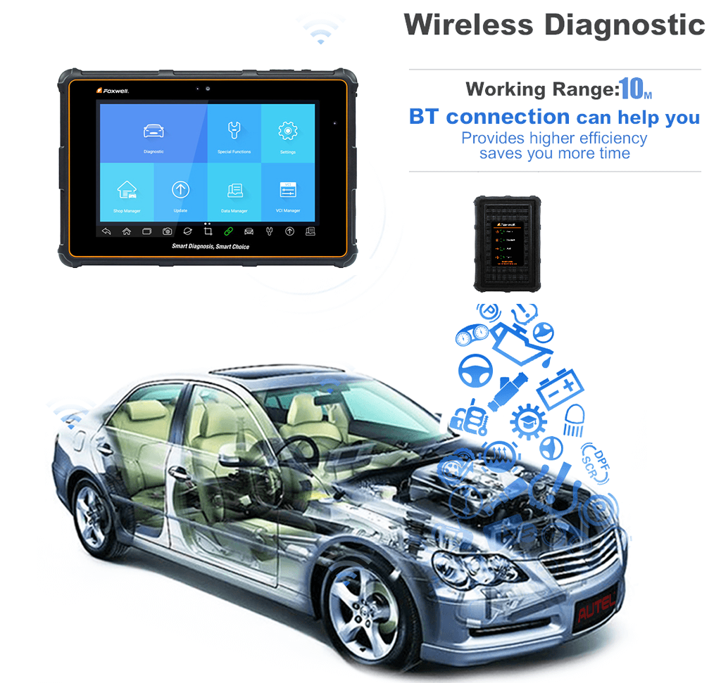 i70Pro Support 10 meter wireless diagnosis