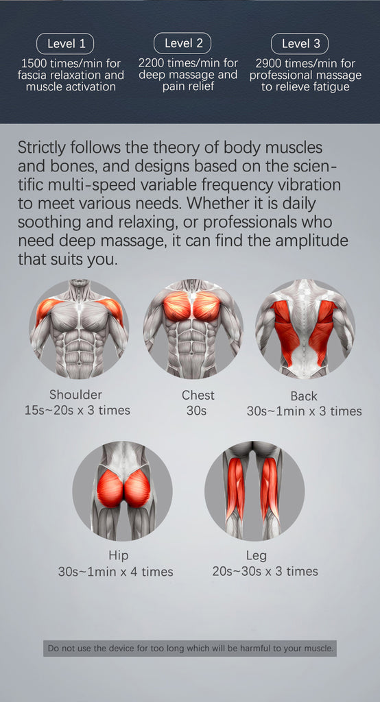 Hi5 E Minute 4 Heads Vibrating Massage Gun for Different Muscle Groups