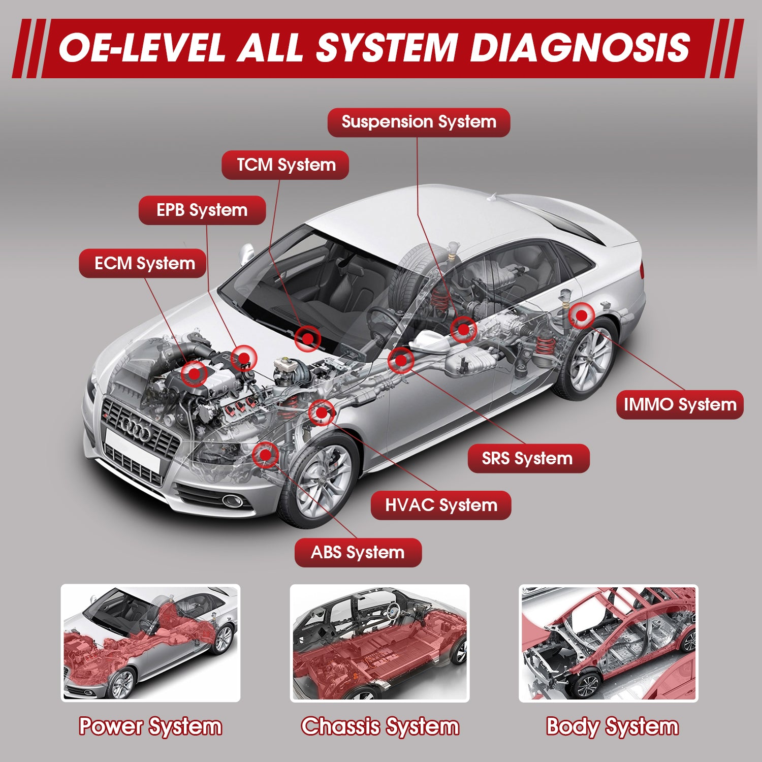 The IM608 Pro Automotive Diagnostics product provides a complete check of your vehicle's system