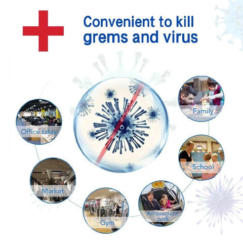 grems and virus