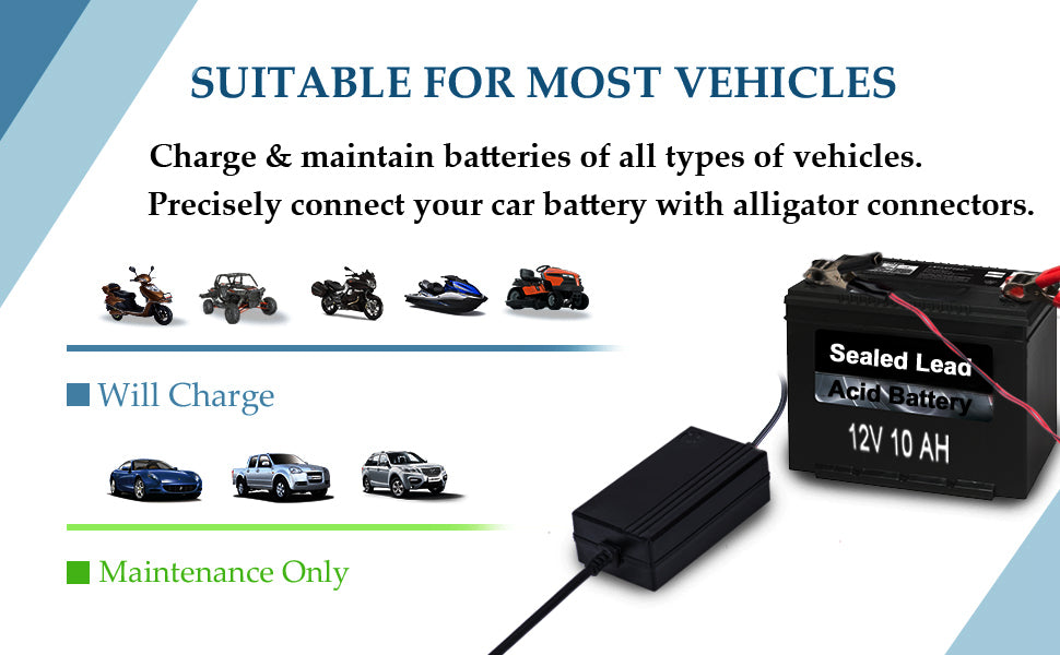 Portable Multi-Mode Battery Charger For Most Vehicles