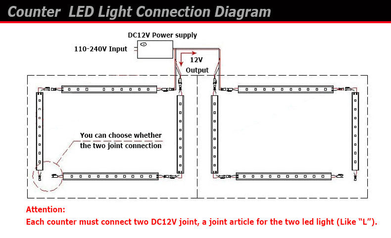 Counter LED Light Connection Diagram