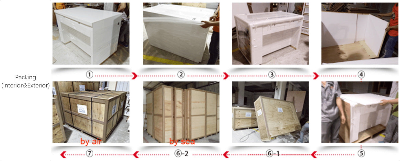 packing-for-M2-retail-project-production-standards