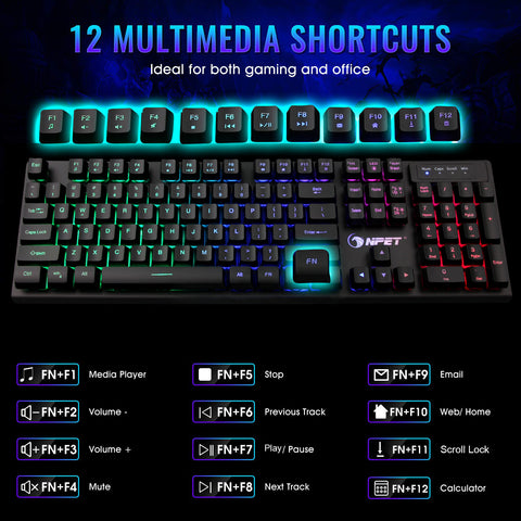 12 keyboard shortcuts