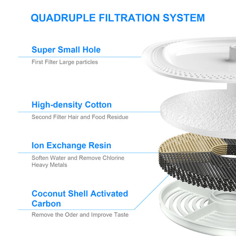 cater water fountain filter