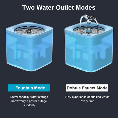 two water outlet modes