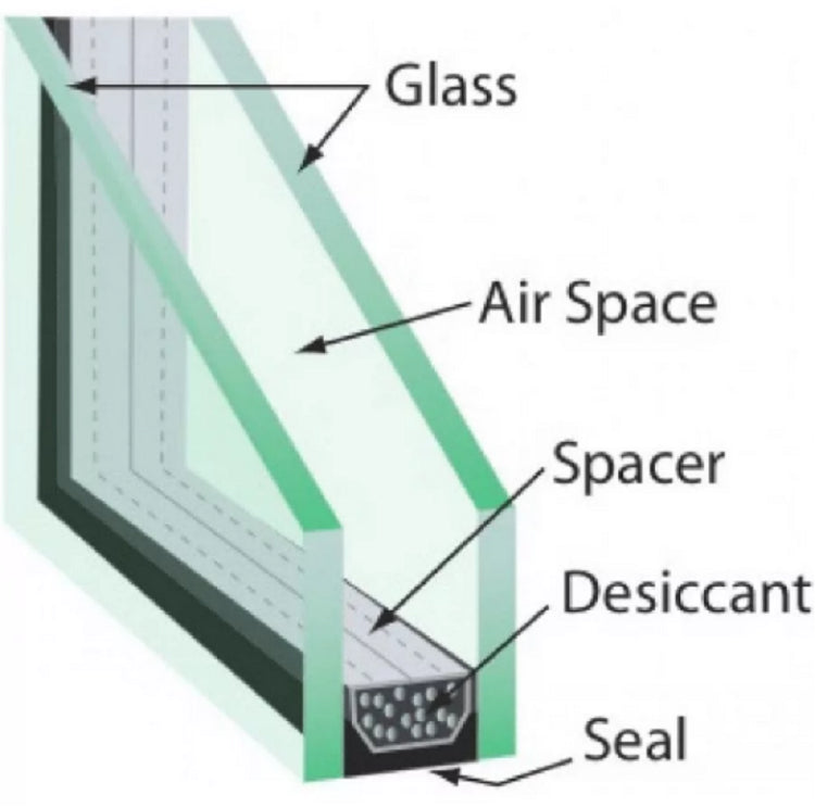 argon gas between glass panes - double - triple - glazing