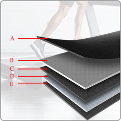 Folding Treadmill 5-LAYER