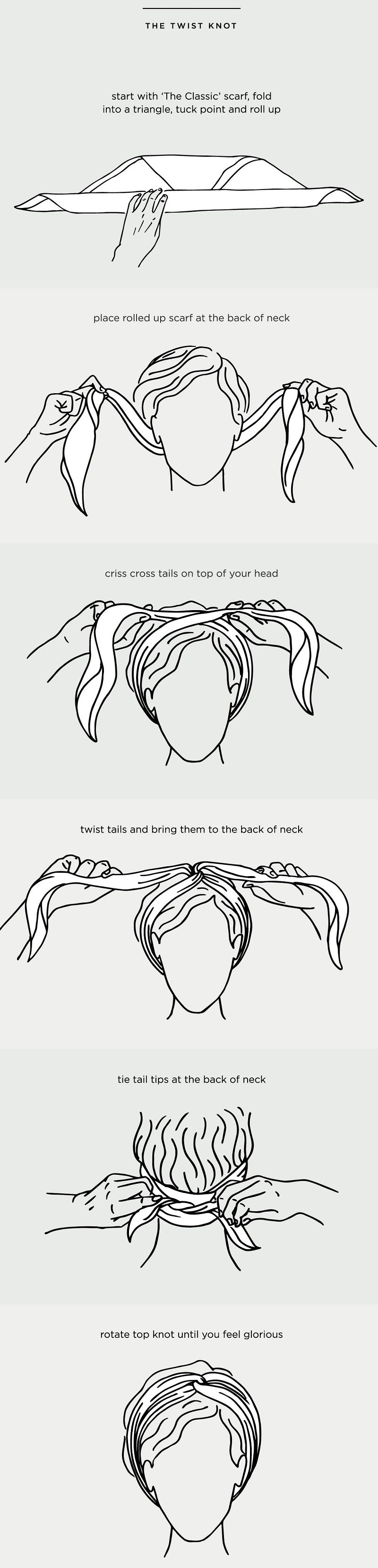 the twist knot